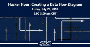 {Hacker Hour} Creating a Data Flow Diagram