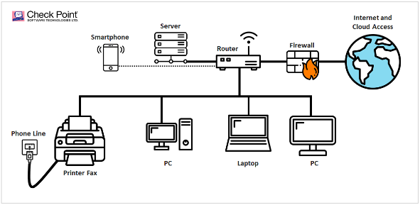 Faxploit Diagram